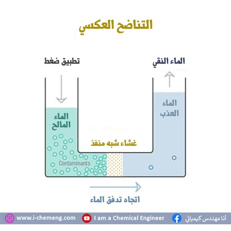 i-chemeng-Distilled water02